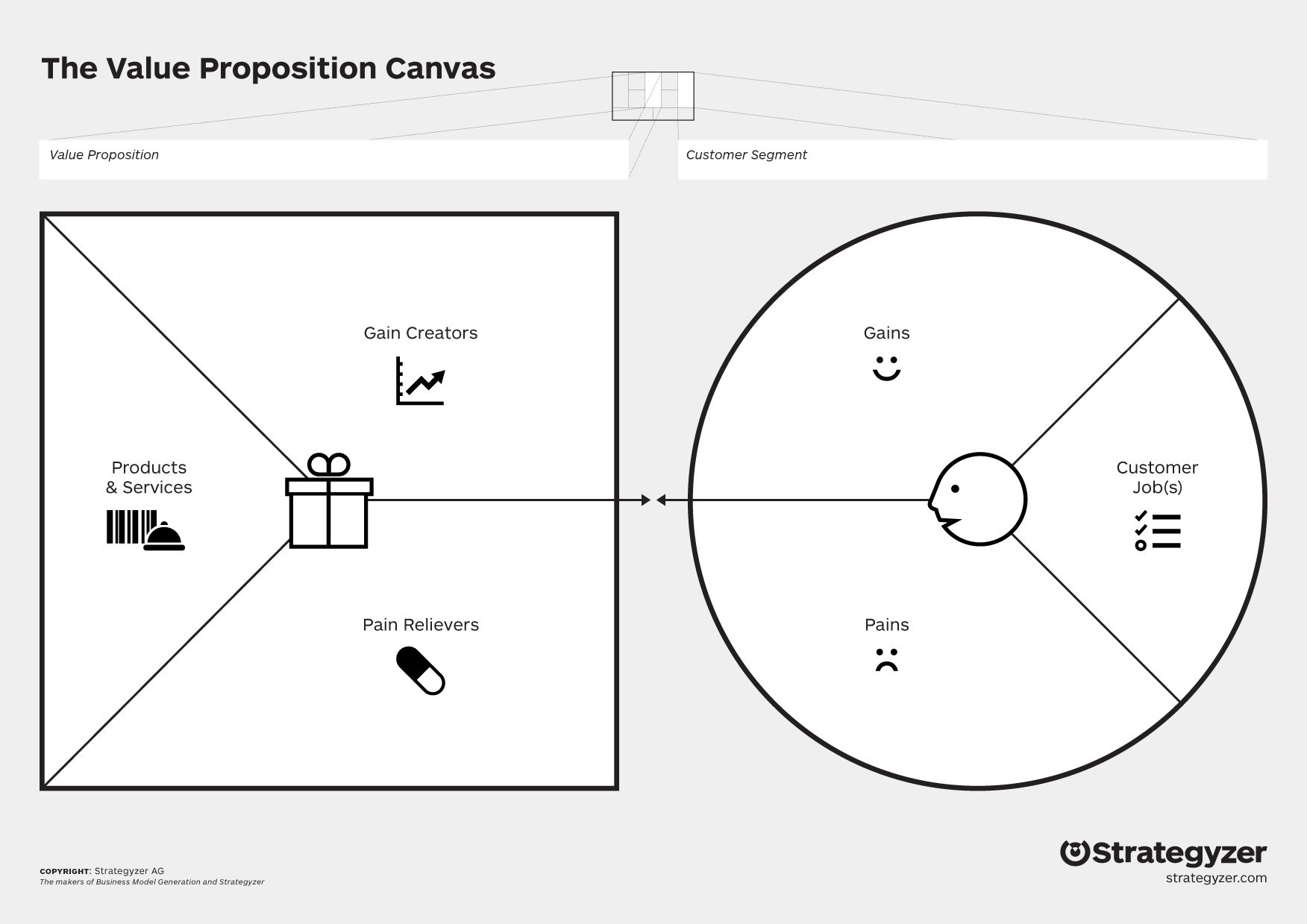 3_the-value-proposition-canvas